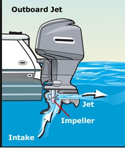 HOW TO MAINTAIN A BOAT OUTBOARD MOTOR - Yongkang Longxiao Industry